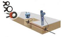 d tecteur de c bles et de canalisations radiodetection. Black Bedroom Furniture Sets. Home Design Ideas