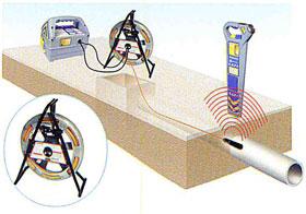 Sonde Flexitrace Radiodetection pour repérage de conduites ou de canalisations en matériau non conducteur d'ondes électromagnétiques - S'utilise avec détecteur de câbles et de canalisations Radiodetection RD 8000